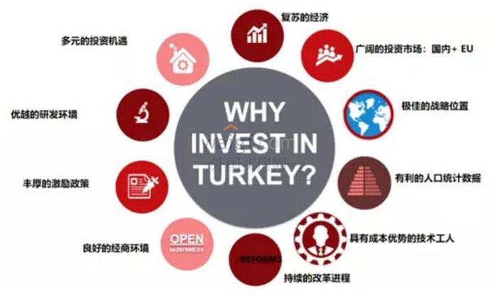 【盤點】為何選擇投資土耳其的十大理由!